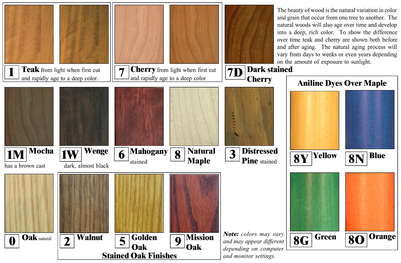 finishes for wood